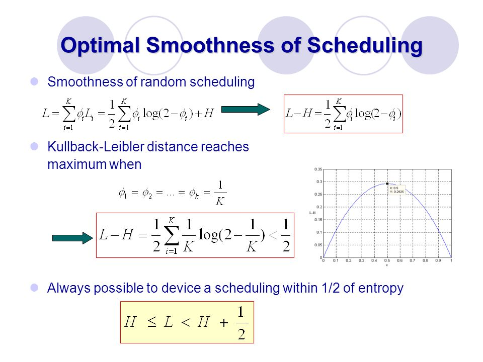 Optimal Smoothness of Scheduling