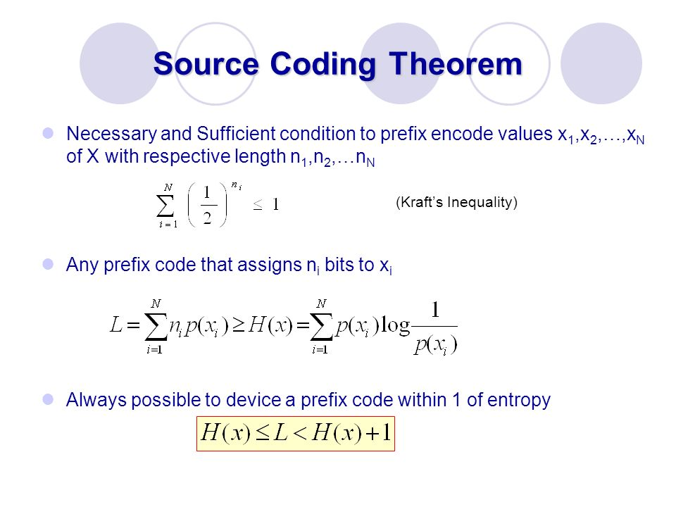 Source Coding Theorem Necessary and Sufficient condition to prefix encode values x1,x2,…,xN of X with respective length n1,n2,…nN.