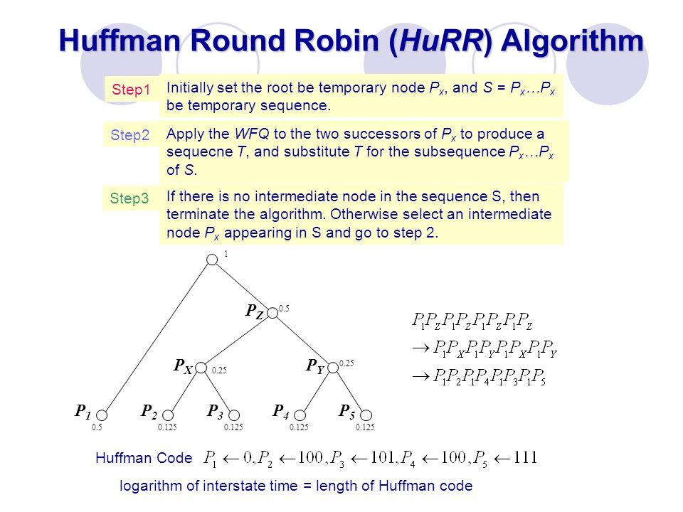 Huffman Round Robin (HuRR) Algorithm