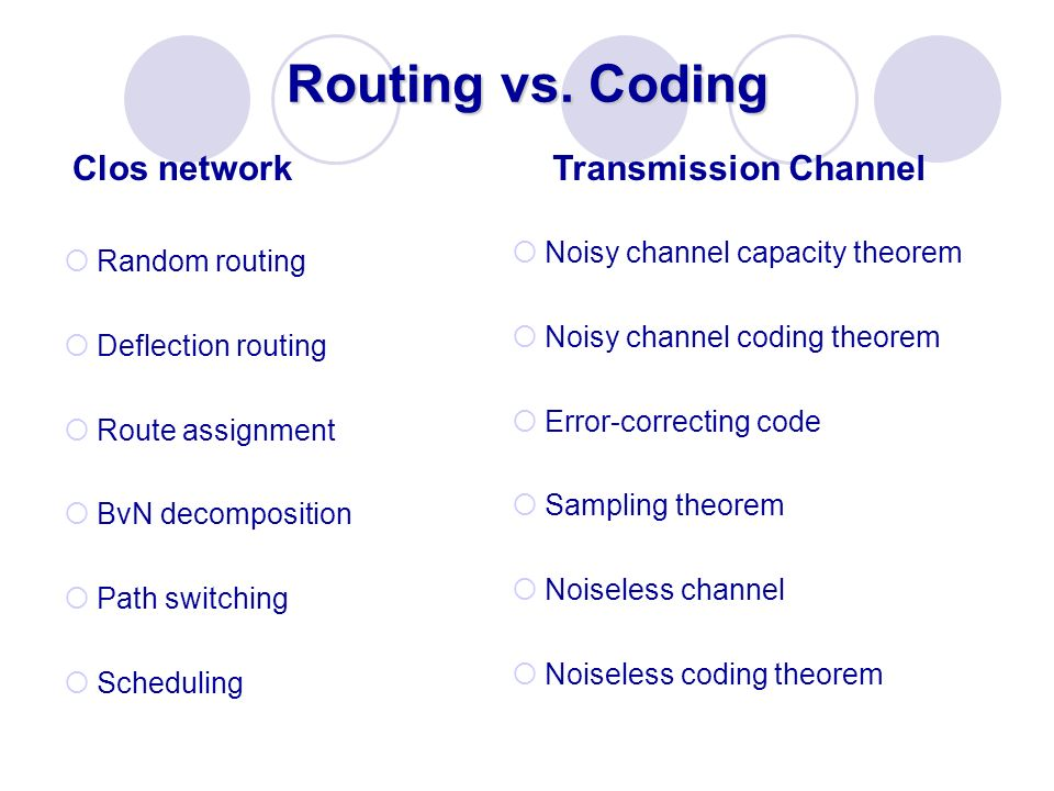 Routing vs. Coding Clos network Transmission Channel