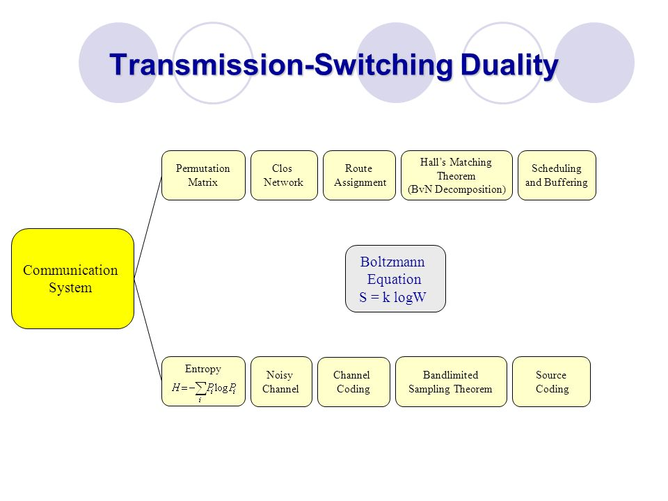 Transmission-Switching Duality