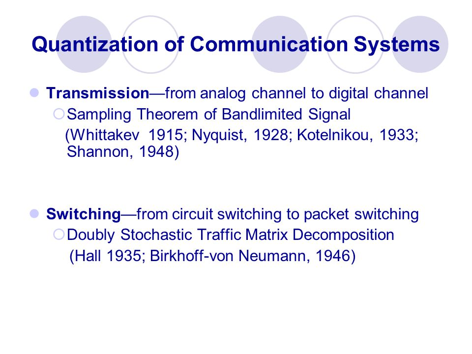 Quantization of Communication Systems