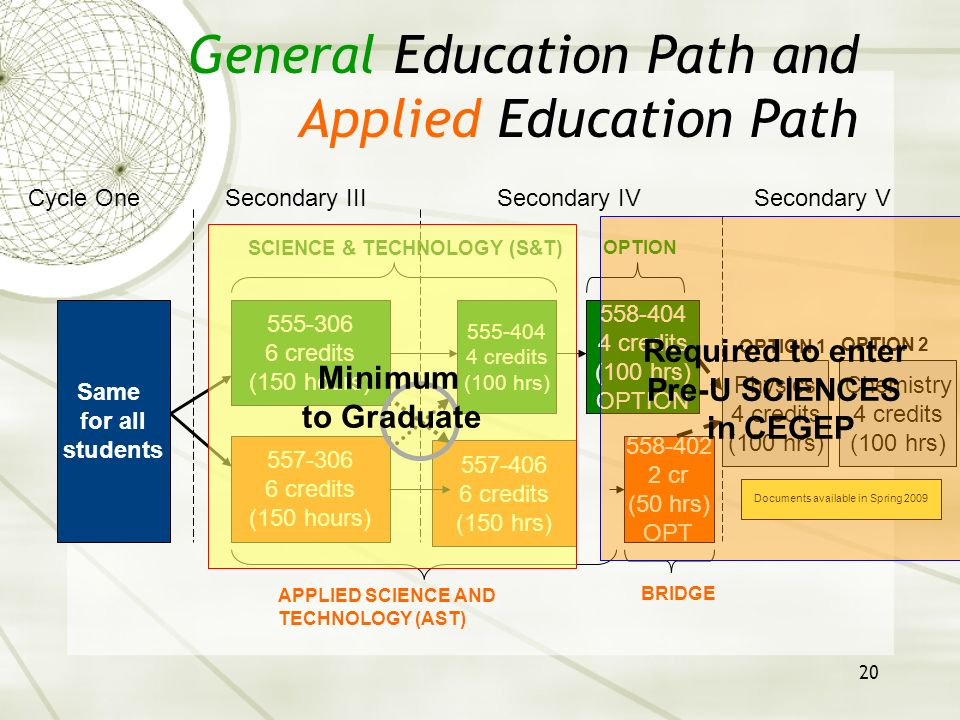 General Education Path and Applied Education Path