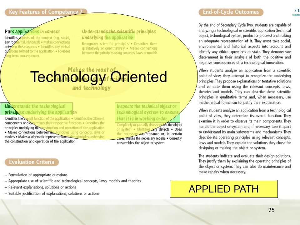 Technology Oriented APPLIED PATH 25