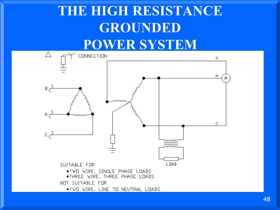 THE HIGH RESISTANCE GROUNDED POWER SYSTEM