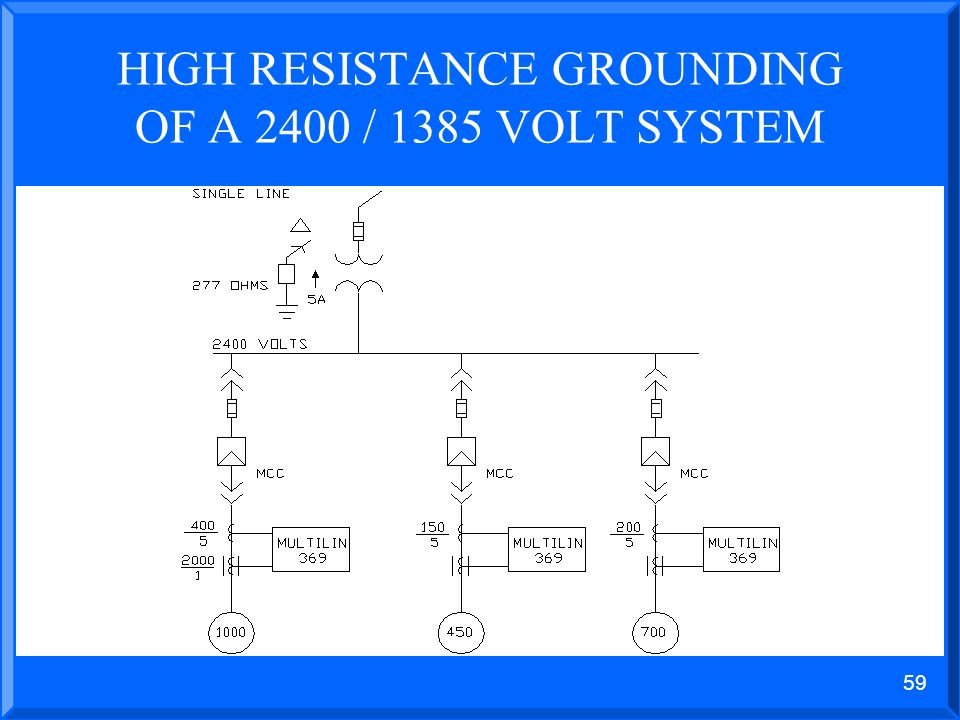 HIGH RESISTANCE GROUNDING OF A 2400 / 1385 VOLT SYSTEM