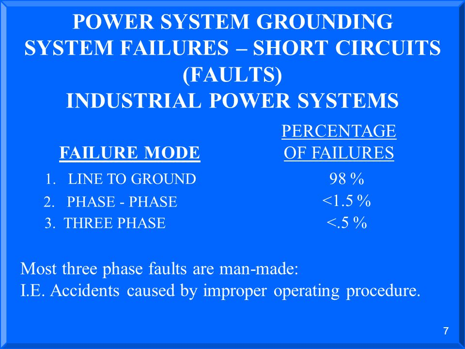 POWER SYSTEM GROUNDING SYSTEM FAILURES – SHORT CIRCUITS (FAULTS) INDUSTRIAL POWER SYSTEMS