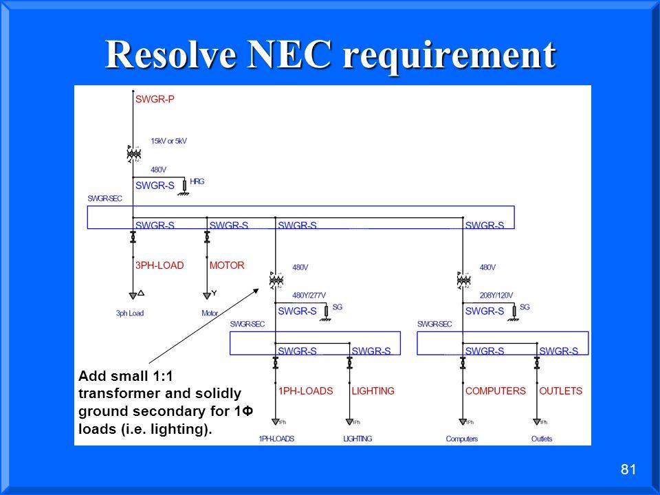 Resolve NEC requirement