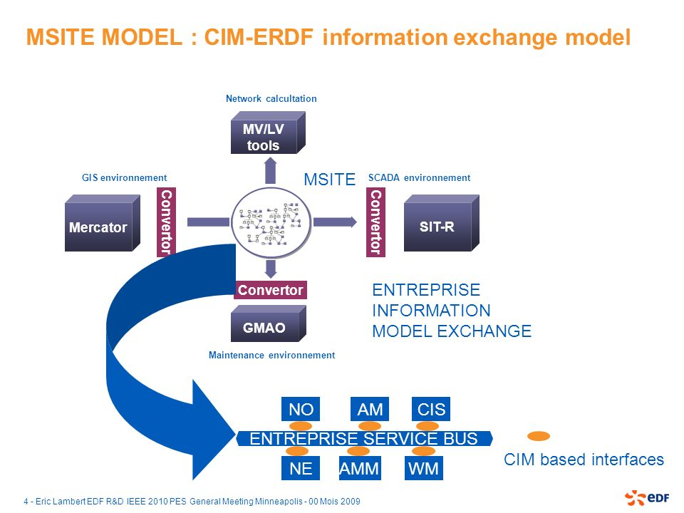 MSITE MODEL : CIM-ERDF information exchange model