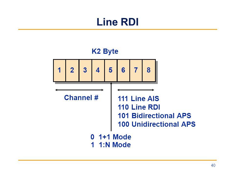 Line RDI K2 Byte Channel # 111 Line AIS 110 Line RDI