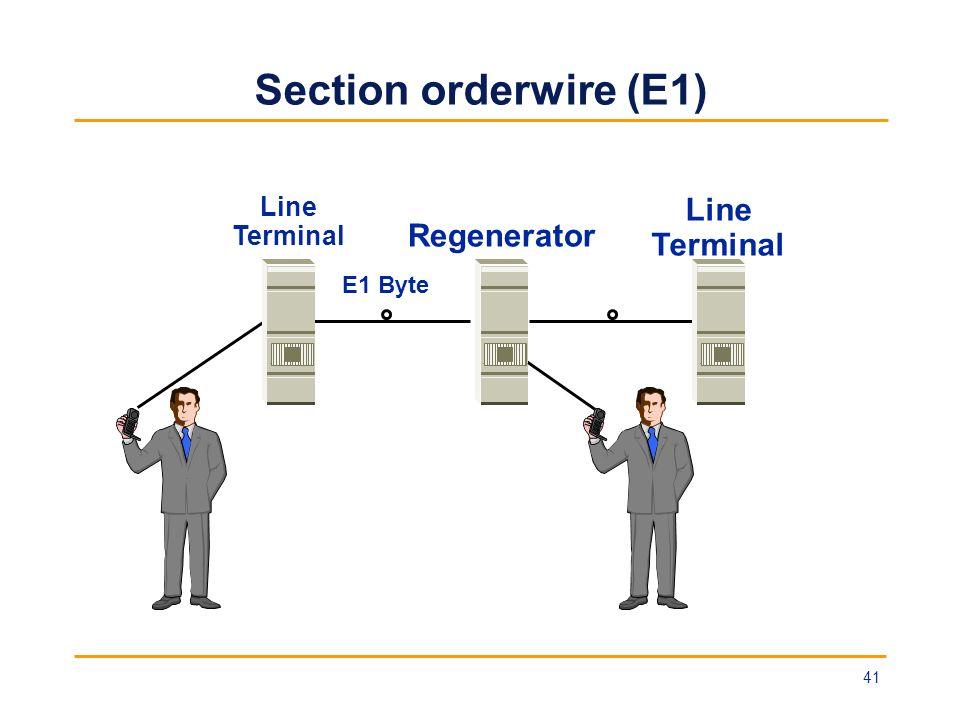 Section orderwire (E1) Line Terminal Regenerator Line Terminal E1 Byte