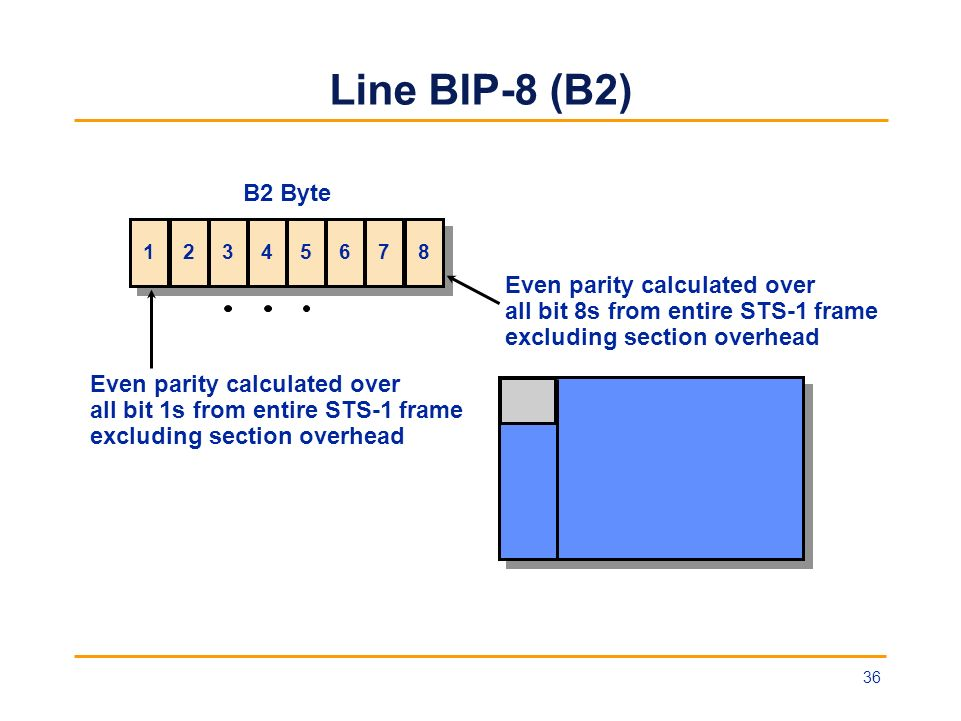Line BIP-8 (B2) B2 Byte Even parity calculated over