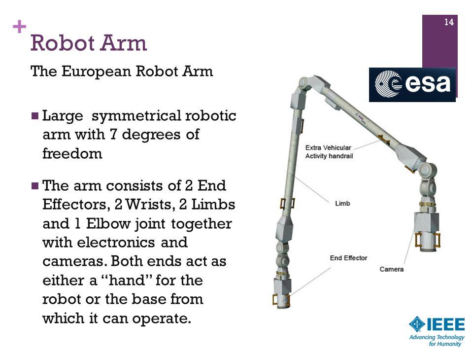 Robot Arm The European Robot Arm