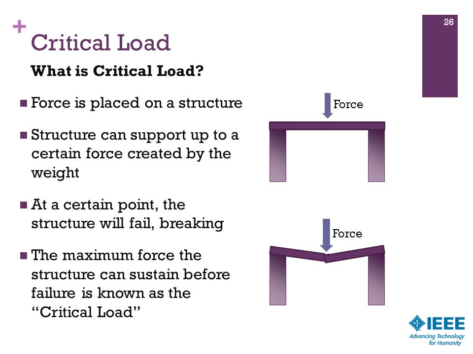 Critical Load What is Critical Load Force is placed on a structure