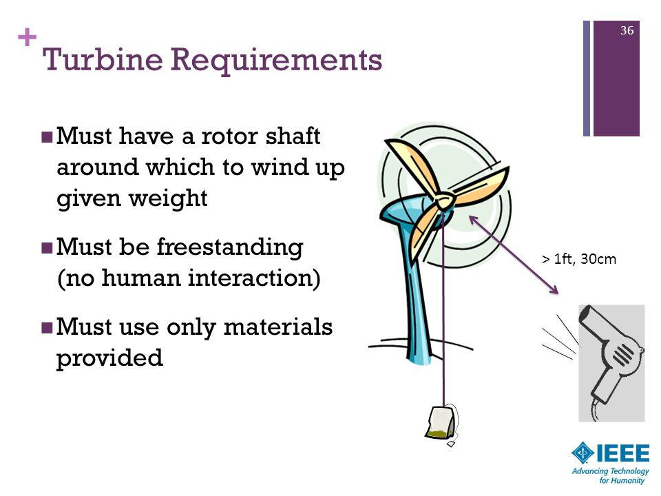 Turbine Requirements Must have a rotor shaft around which to wind up given weight. Must be freestanding (no human interaction)
