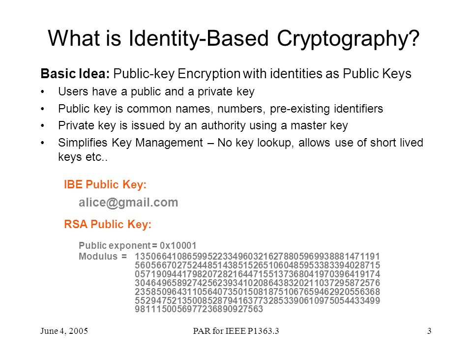What is Identity-Based Cryptography