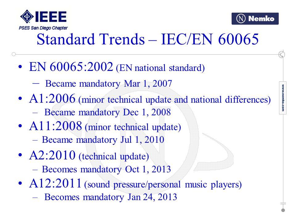 Standard Trends – IEC/EN 60065