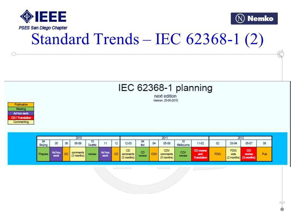 Standard Trends – IEC 62368-1 (2)