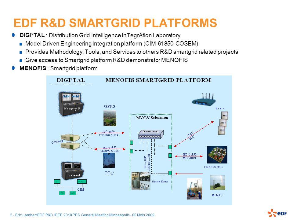 EDF R&D SMARTGRID PLATFORMS