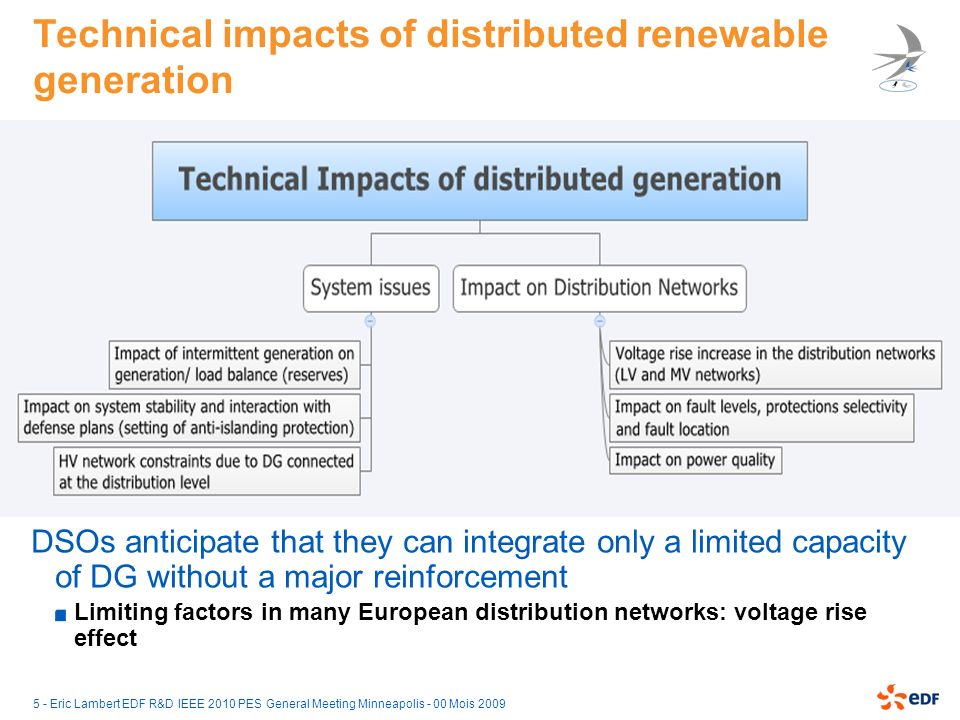 Technical impacts of distributed renewable generation