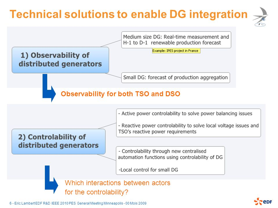 Technical solutions to enable DG integration