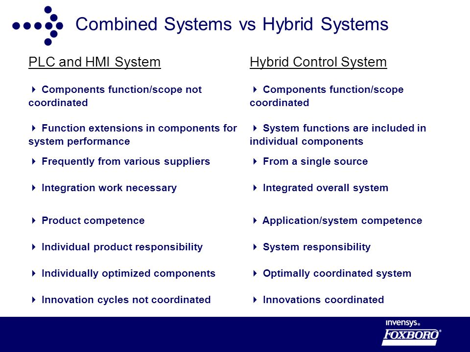 Combined Systems vs Hybrid Systems