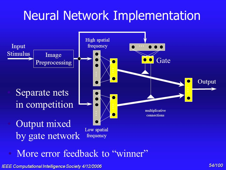 Neural Network Implementation