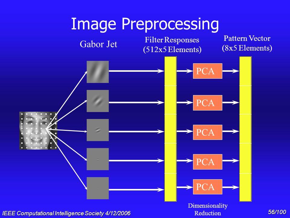 Image Preprocessing Gabor Jet PCA PCA PCA PCA PCA Pattern Vector