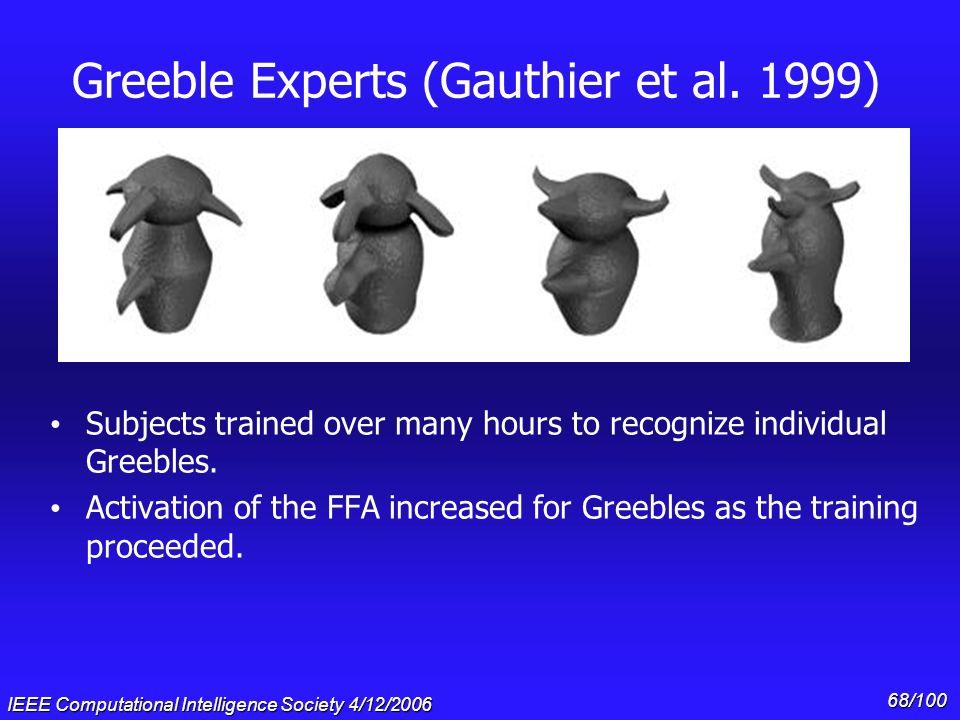 Greeble Experts (Gauthier et al. 1999)