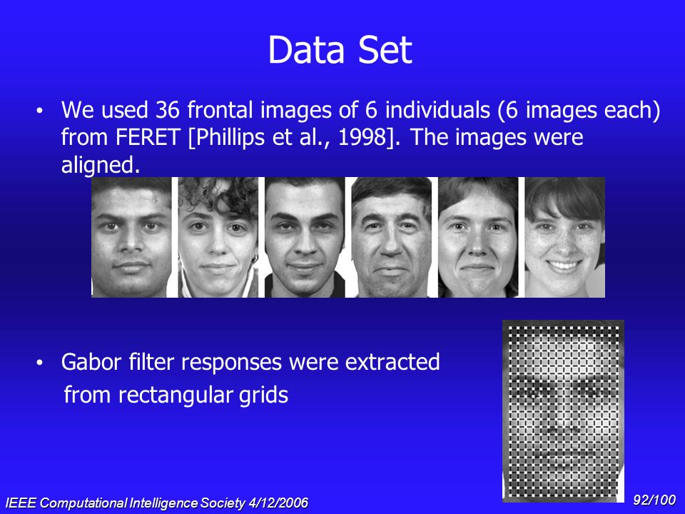 Data Set We used 36 frontal images of 6 individuals (6 images each) from FERET [Phillips et al., 1998]. The images were aligned.