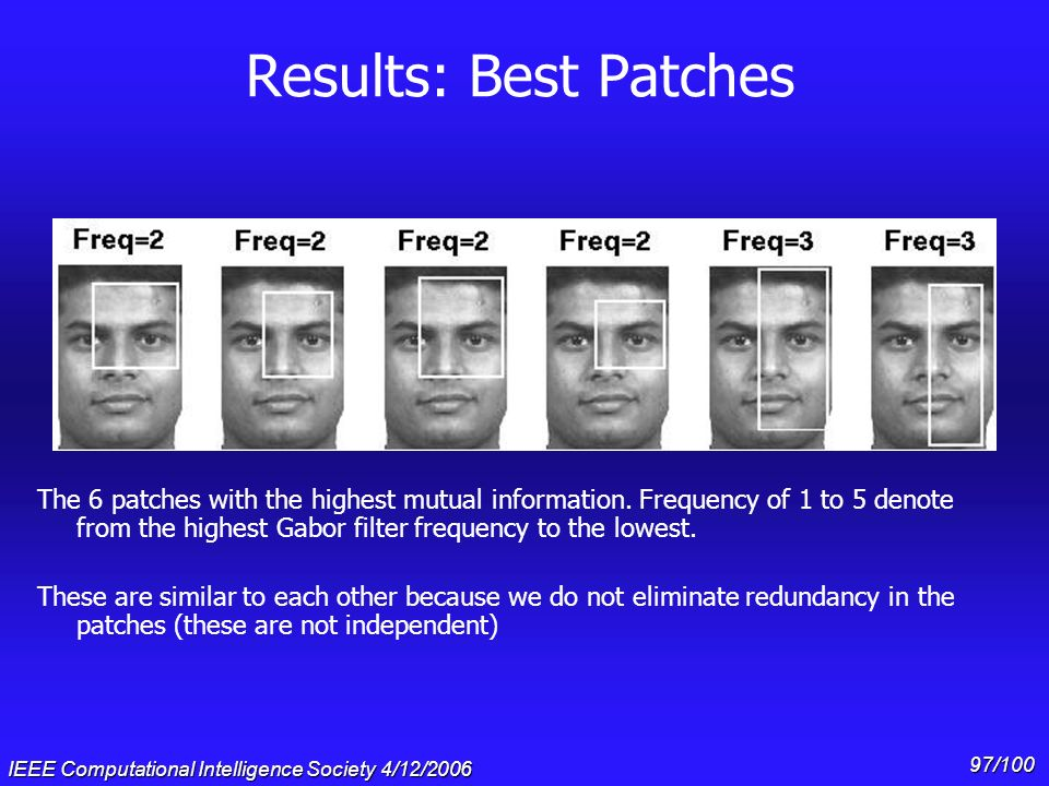 Results: Best Patches