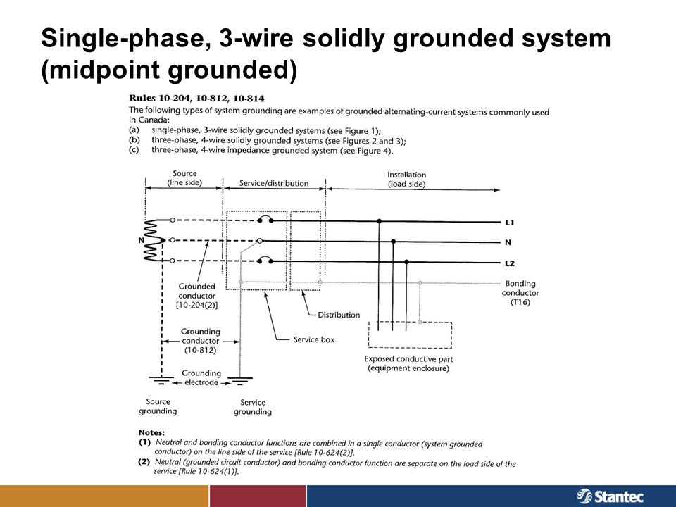 Single-phase, 3-wire solidly grounded system (midpoint grounded)