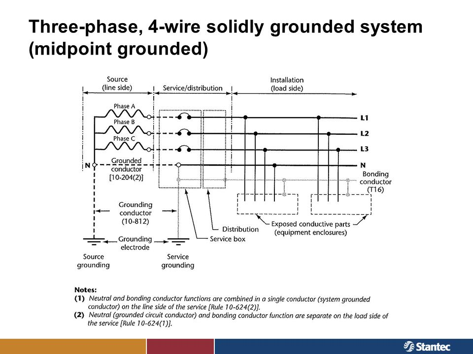 Three-phase, 4-wire solidly grounded system (midpoint grounded)