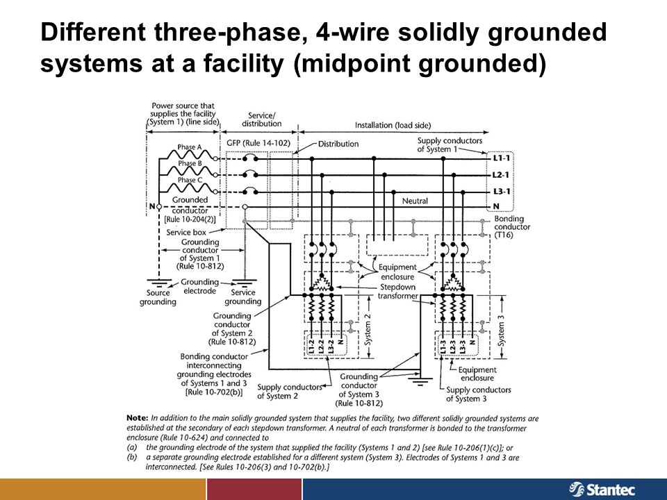 Bonding and grounding what why how ppt video online download 19 different three phase 4 wire solidly grounded systems at a facility midpoint grounded greentooth