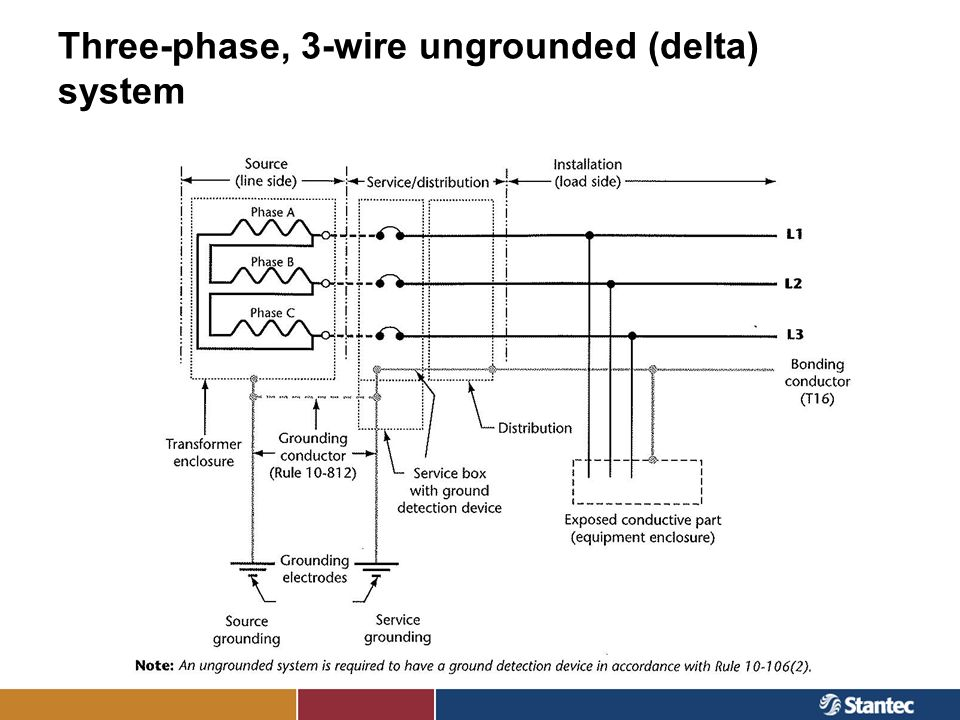 Three-phase, 3-wire ungrounded (delta) system