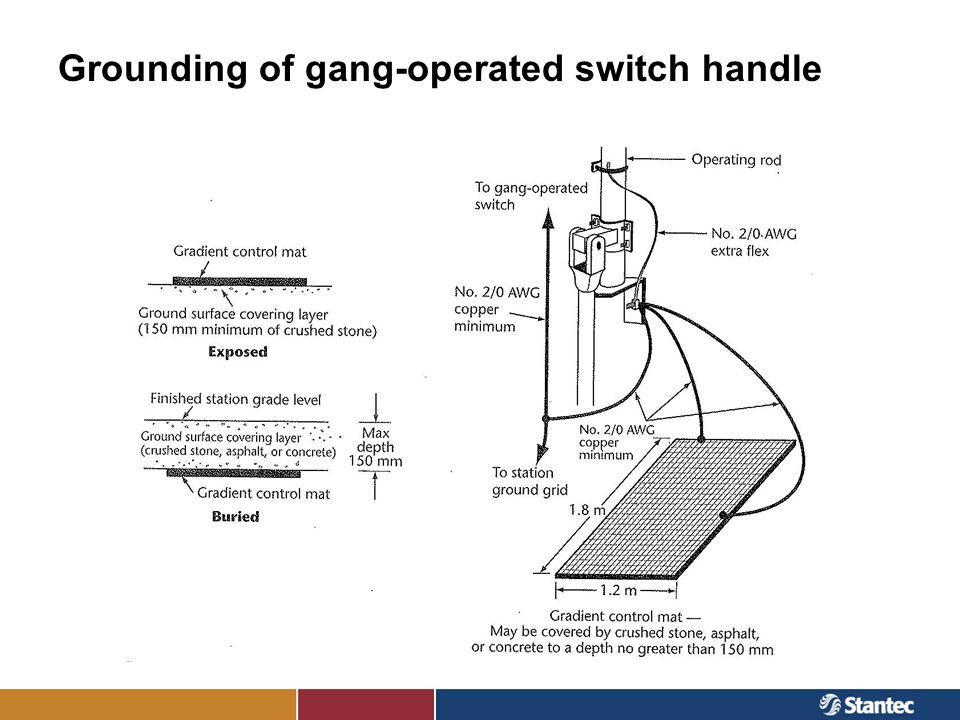 Grounding of gang-operated switch handle