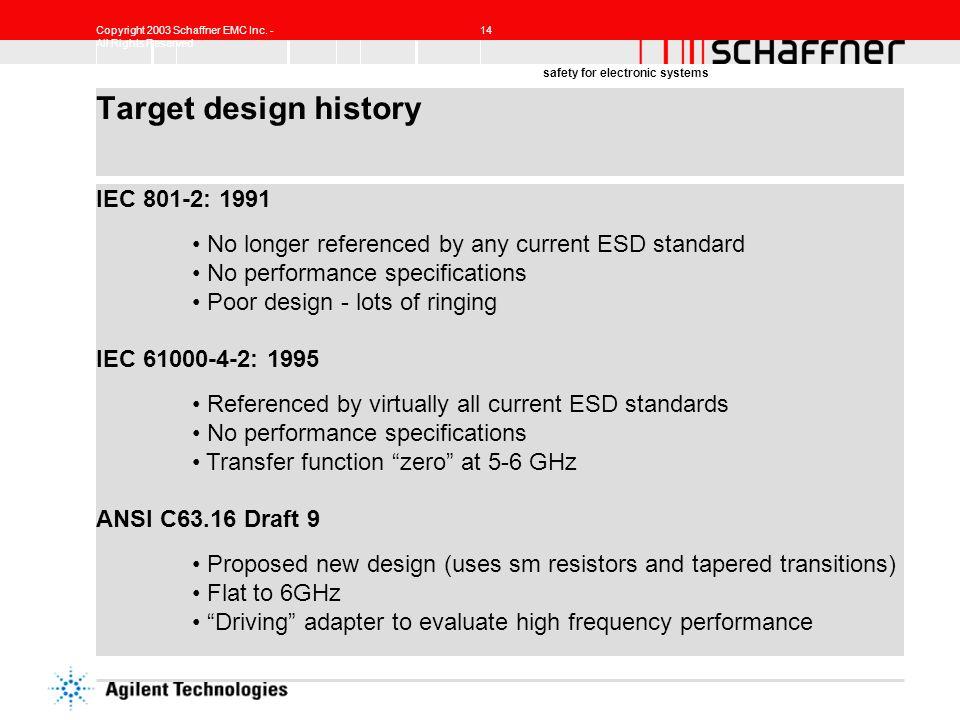 Target design history IEC 801-2: 1991