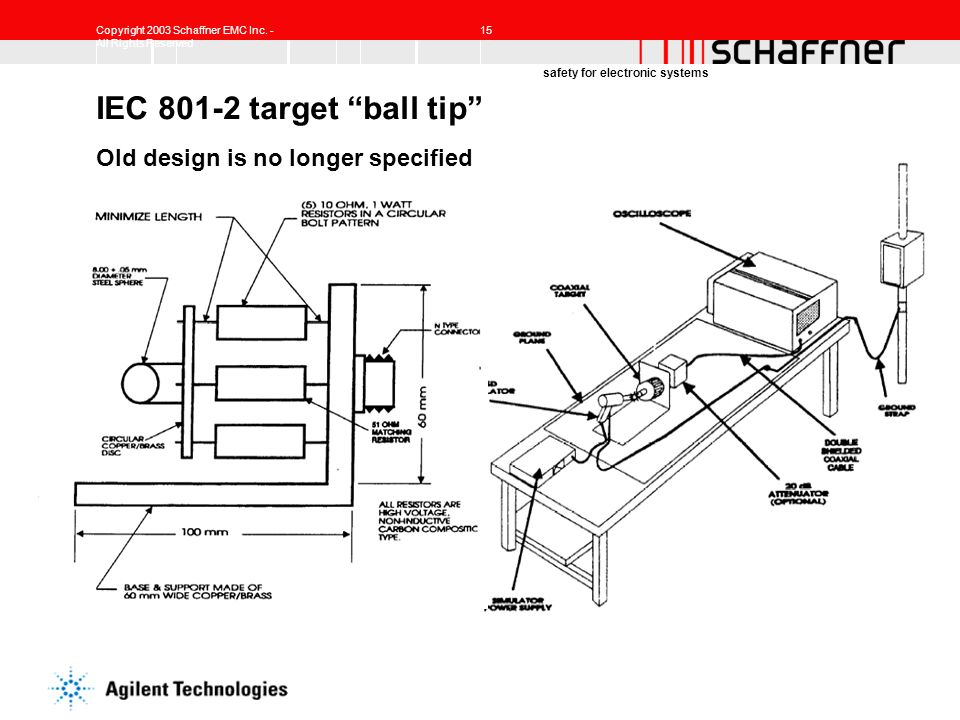IEC 801-2 target ball tip Old design is no longer specified