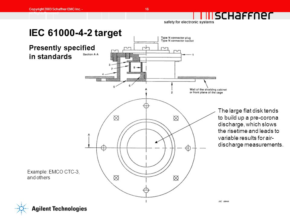 IEC 61000-4-2 target Presently specified in standards