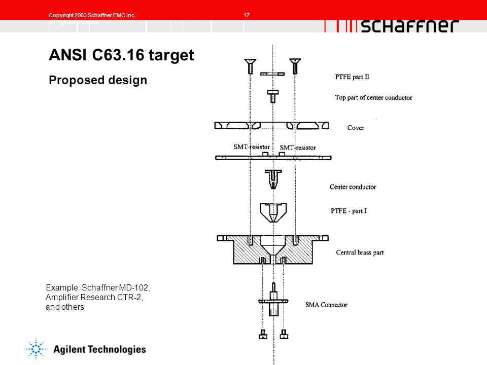 ANSI C63.16 target Proposed design