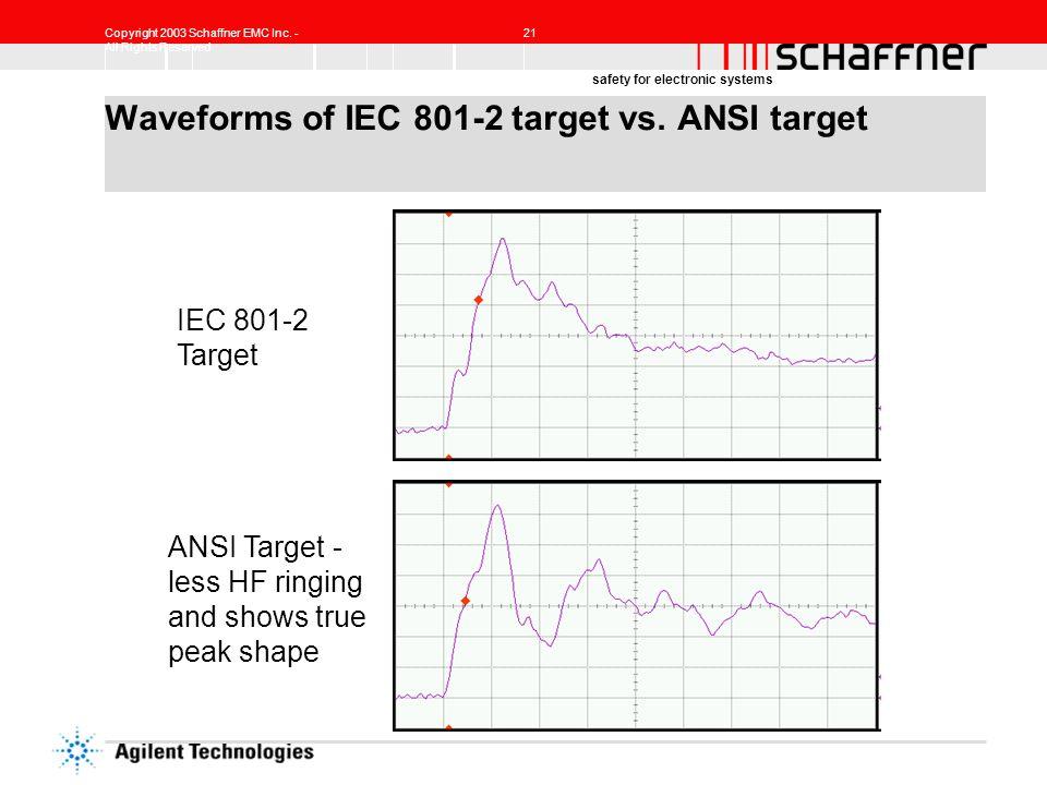 Waveforms of IEC 801-2 target vs. ANSI target