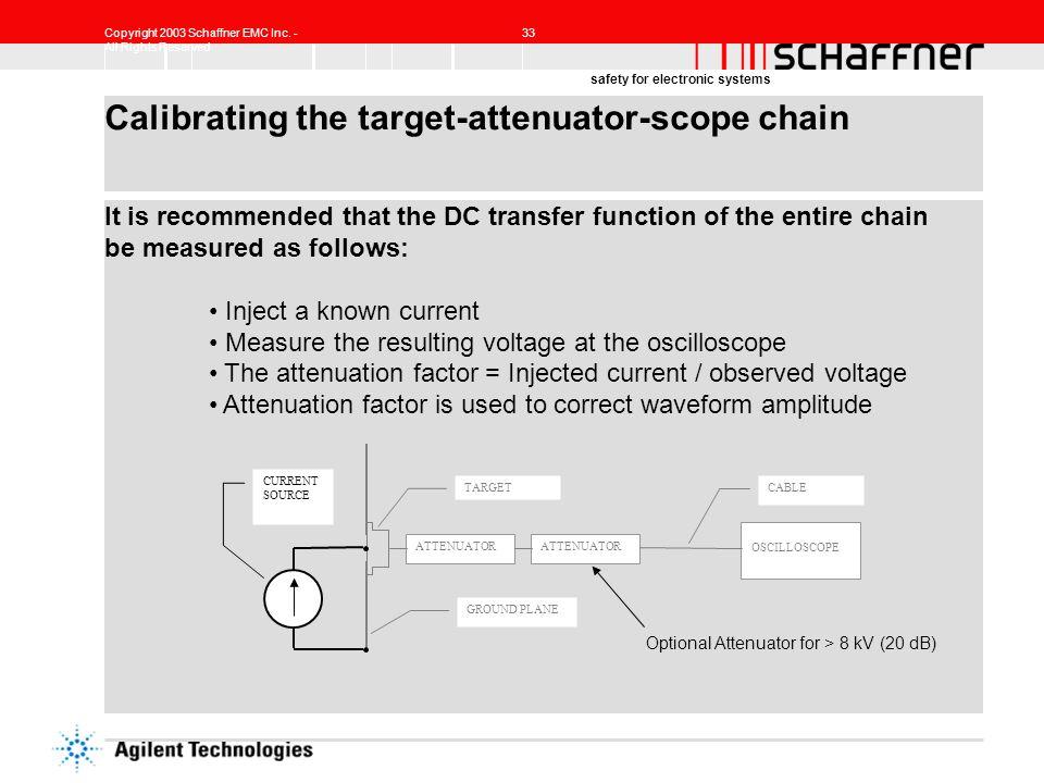 Calibrating the target-attenuator-scope chain