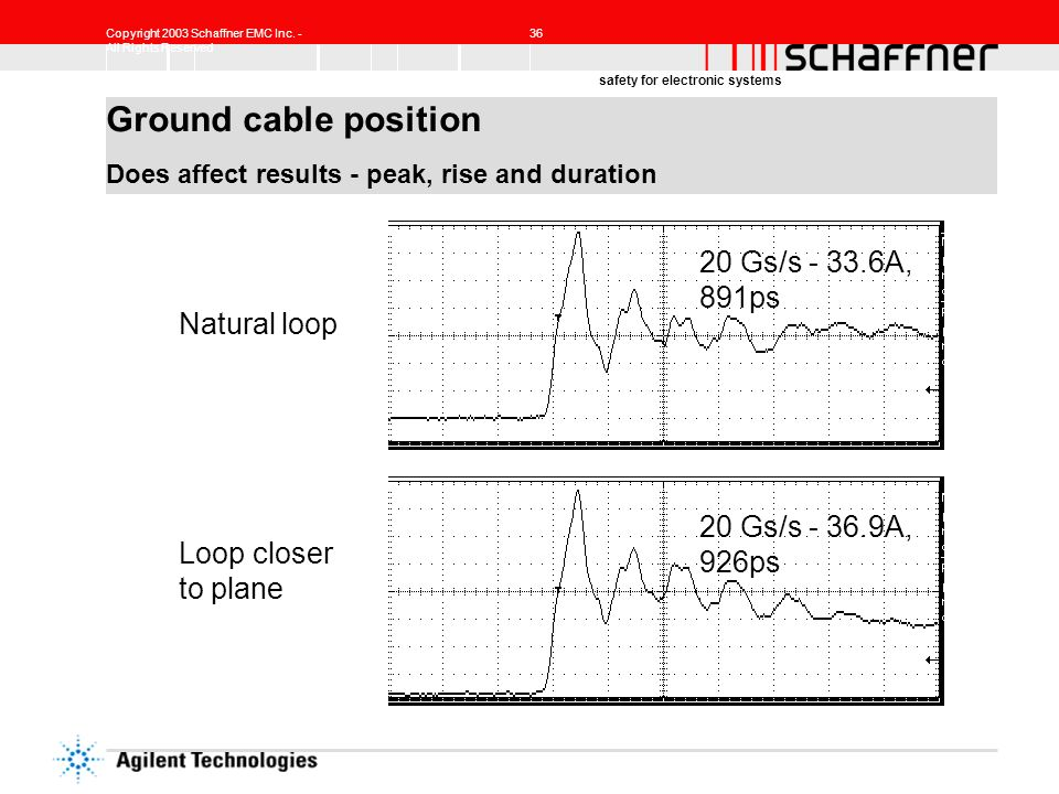 Ground cable position Does affect results - peak, rise and duration