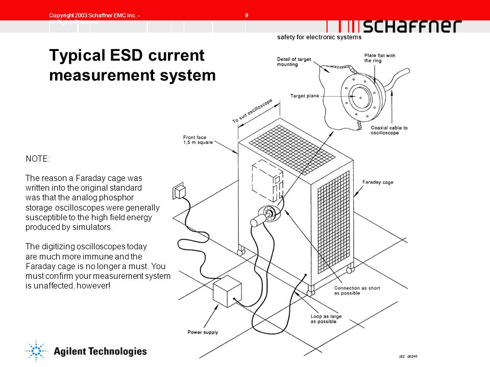 Typical ESD current measurement system
