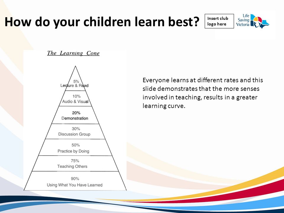 How do your children learn best