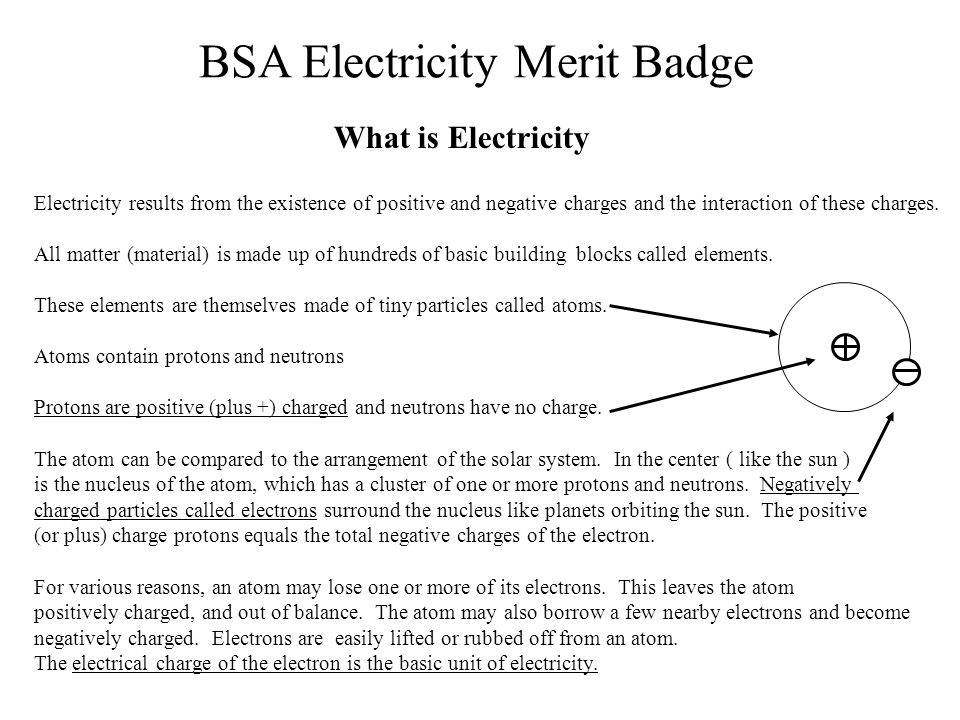 What is Electricity Electricity results from the existence of positive and negative charges and the interaction of these charges.
