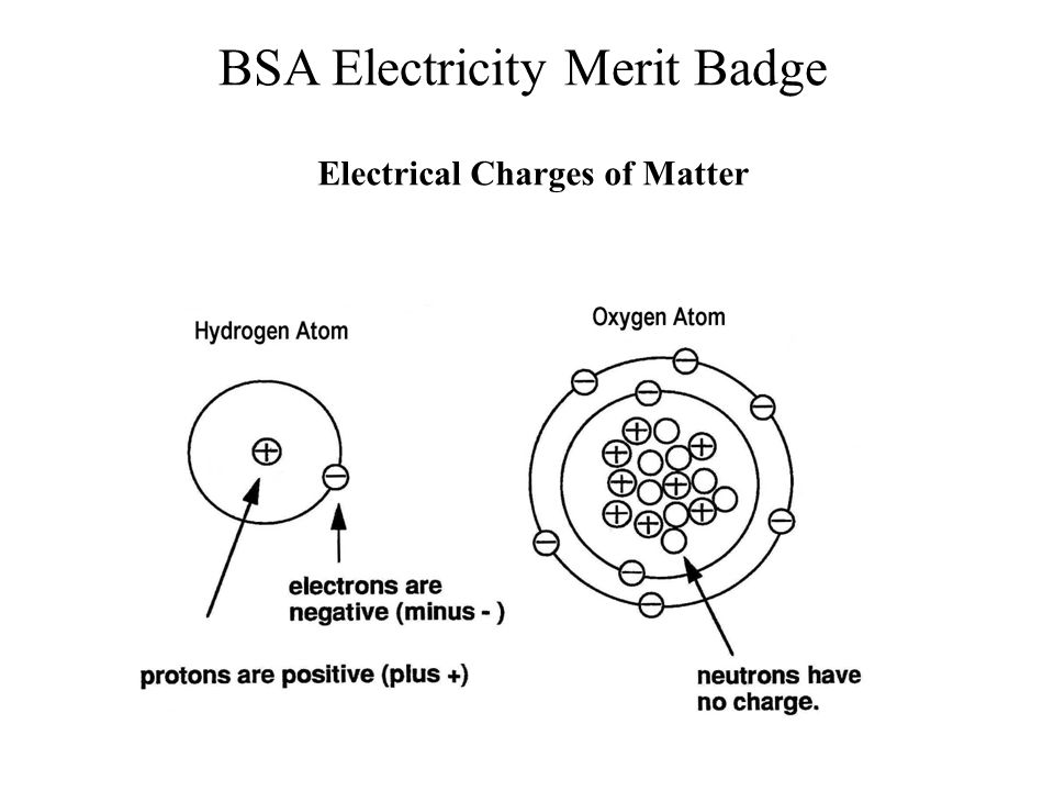 Electrical Charges of Matter