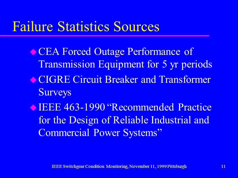 Failure Statistics Sources