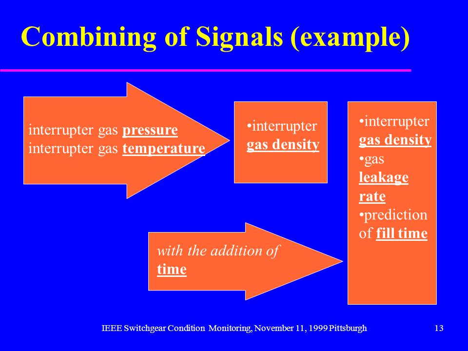 Combining of Signals (example)