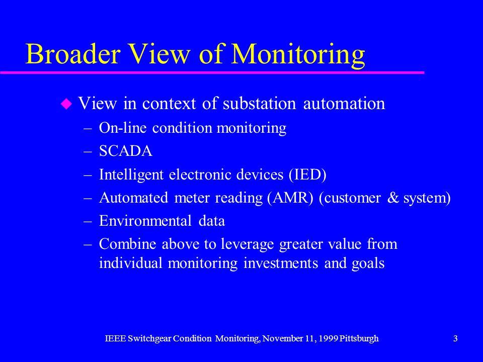 Broader View of Monitoring